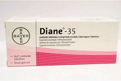 Pillola anticoncezionale Diane