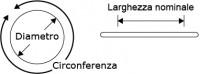 http://www.comodo.it/blog/la-scelta-del-preservativo-giusto/9181